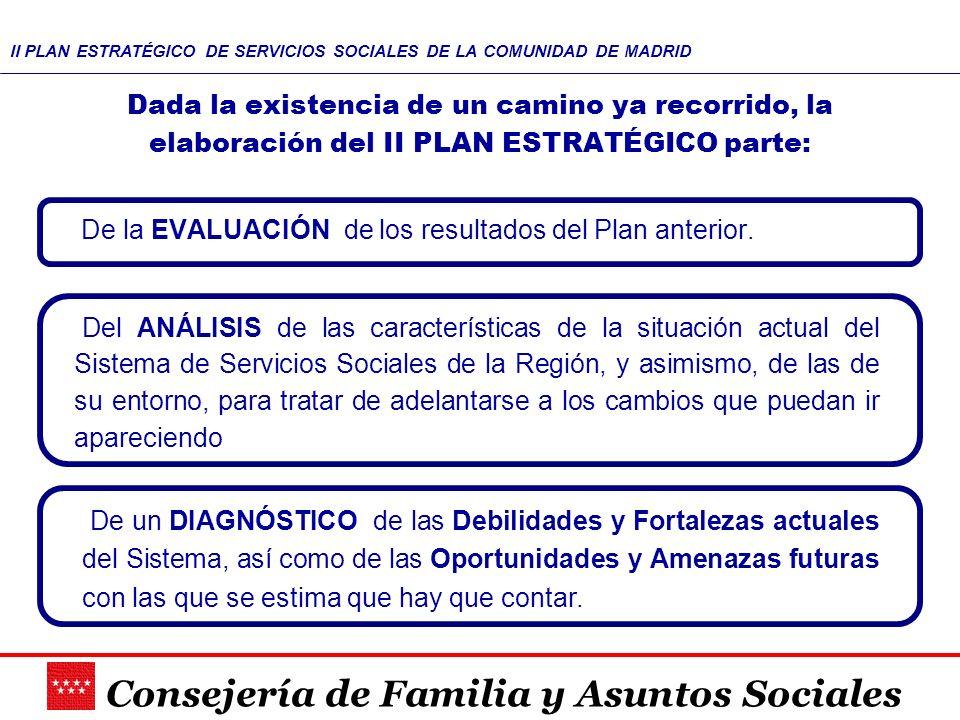 Consejería de Familia y Asuntos Sociales II PLAN ESTRATÉGICO DE SERVICIOS SOCIALES DE LA COMUNIDAD DE MADRID Tres son los Objetivos que se marca el Plan: Consolidar los cambios introducidos en el sistema de servicios sociales de la Comunidad de Madrid a través del marco jurídico y organizativo ya establecido legalmente.