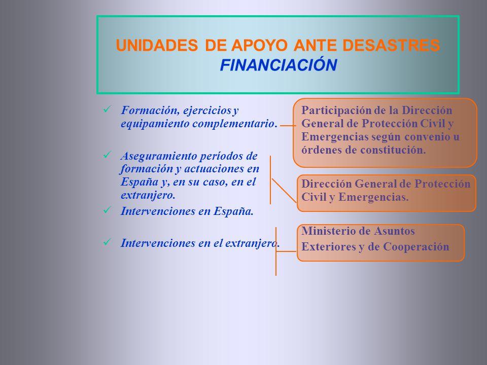 UNIDADES DE APOYO ANTE DESASTRES FINANCIACIÓN Formación, ejercicios y equipamiento complementario. Aseguramiento períodos de formación y actuaciones e