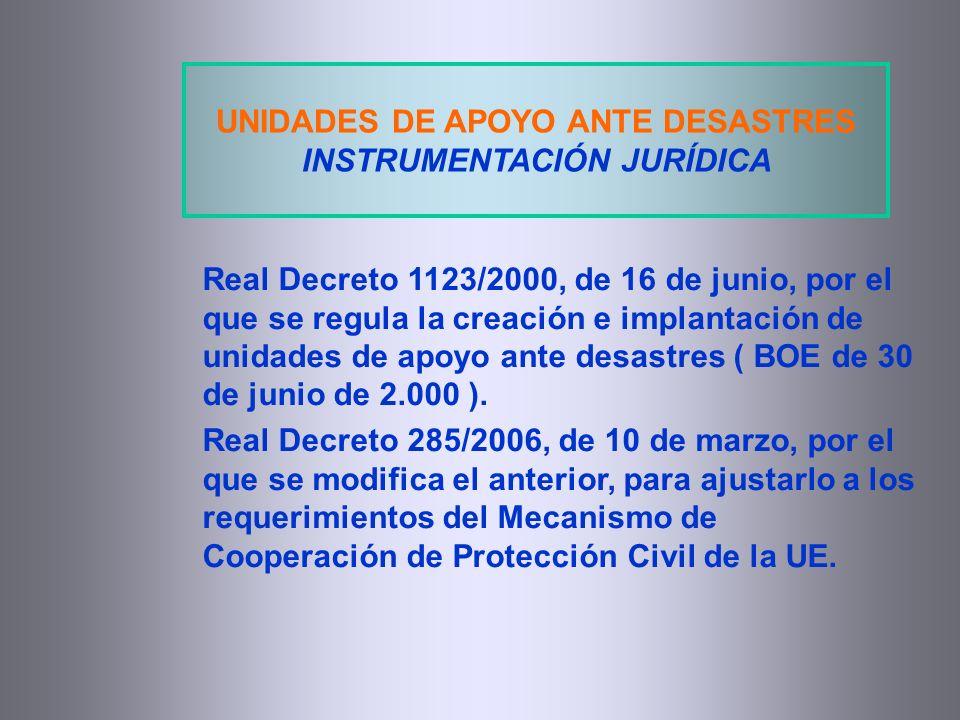 UNIDADES DE APOYO ANTE DESASTRES INSTRUMENTACIÓN JURÍDICA Real Decreto 1123/2000, de 16 de junio, por el que se regula la creación e implantación de u