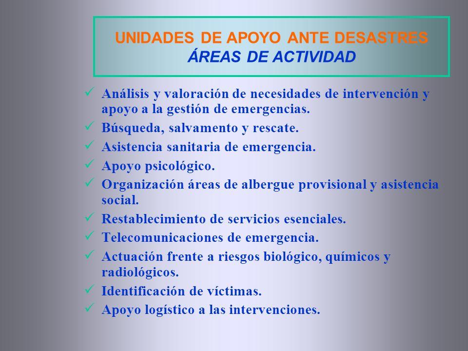 UNIDADES DE APOYO ANTE DESASTRES ÁREAS DE ACTIVIDAD Análisis y valoración de necesidades de intervención y apoyo a la gestión de emergencias. Búsqueda