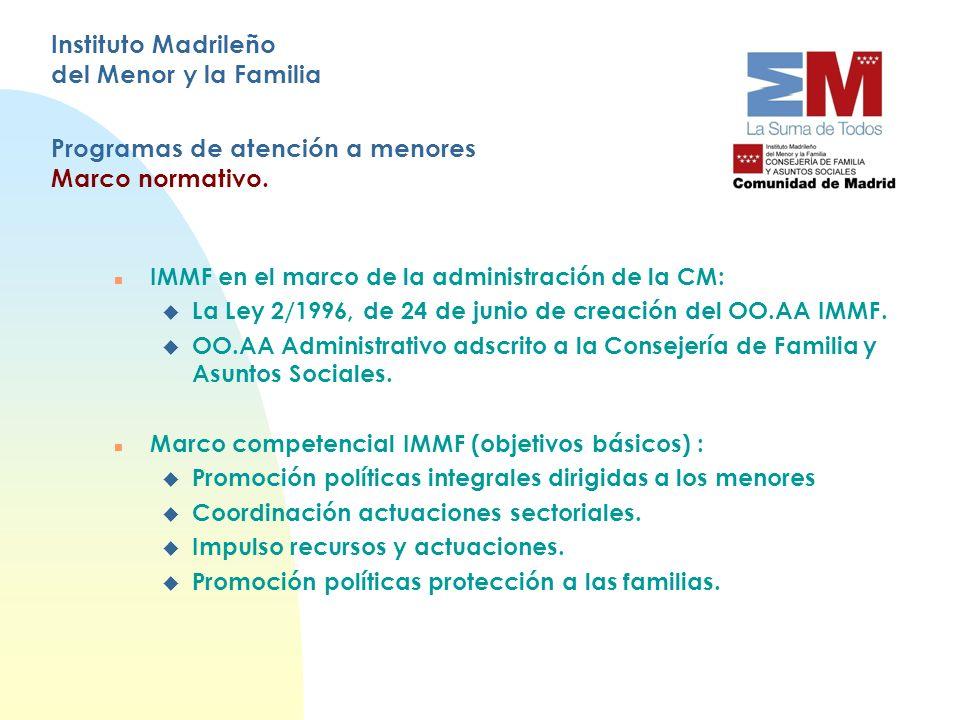 Instituto Madrileño del Menor y la Familia Programas de atención a menores Datos básicos de protección DestinoGuardaTutelaTotal Nº % Acogimiento Residencial4981.3951.89340,6 Acogimiento Familiar9961.7682.76459,4 Total1.4943.1634.657100,0