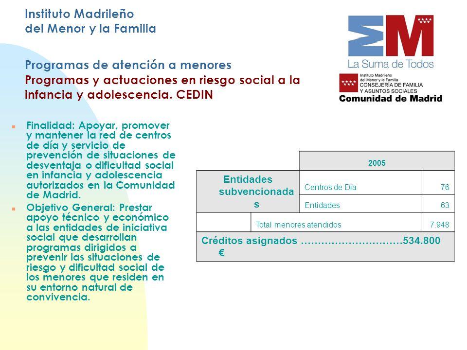 Instituto Madrileño del Menor y la Familia Programas de atención a menores Programas y actuaciones en riesgo social a la infancia y adolescencia. CEDI