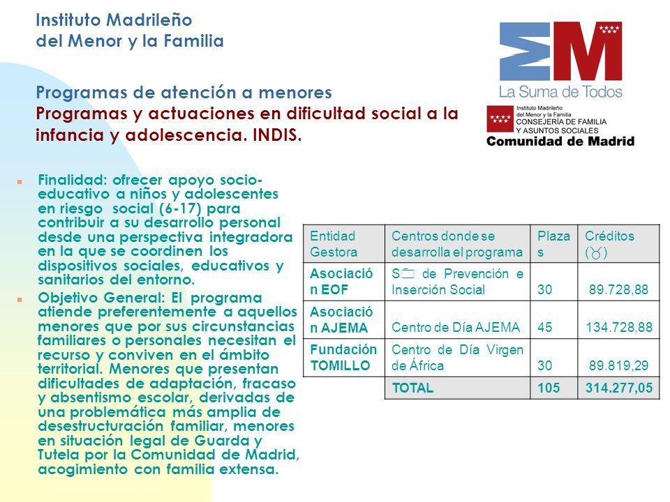Instituto Madrileño del Menor y la Familia Programas de atención a menores Programas de inserción sociolaboral para jóvenes en dificultad social.