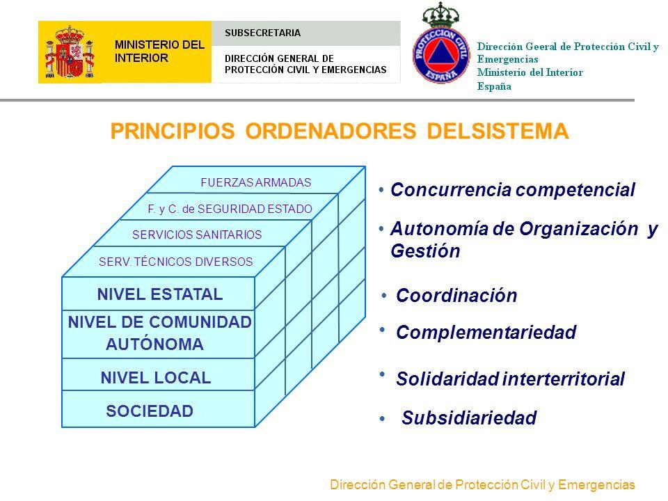 Dirección General de Protección Civil y Emergencias NIVEL LOCAL NIVEL ESTATAL Fuerzas Armadas F. y C. de Seguridad Estado Servicios sanitarios Servici