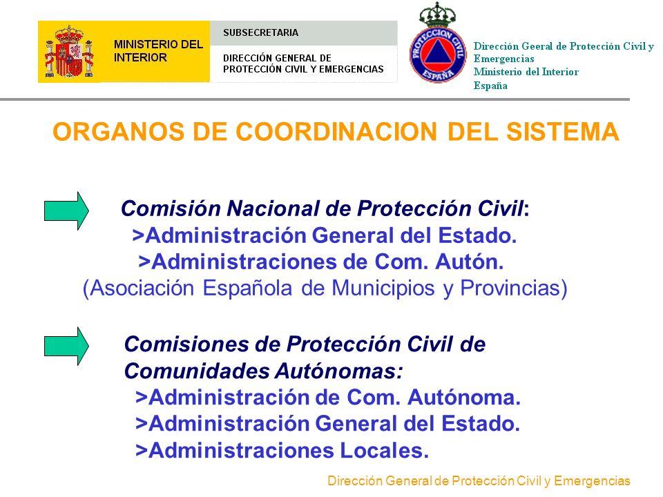 Dirección General de Protección Civil y Emergencias ESFERAS NORMATIVAS DEL SISTEMA
