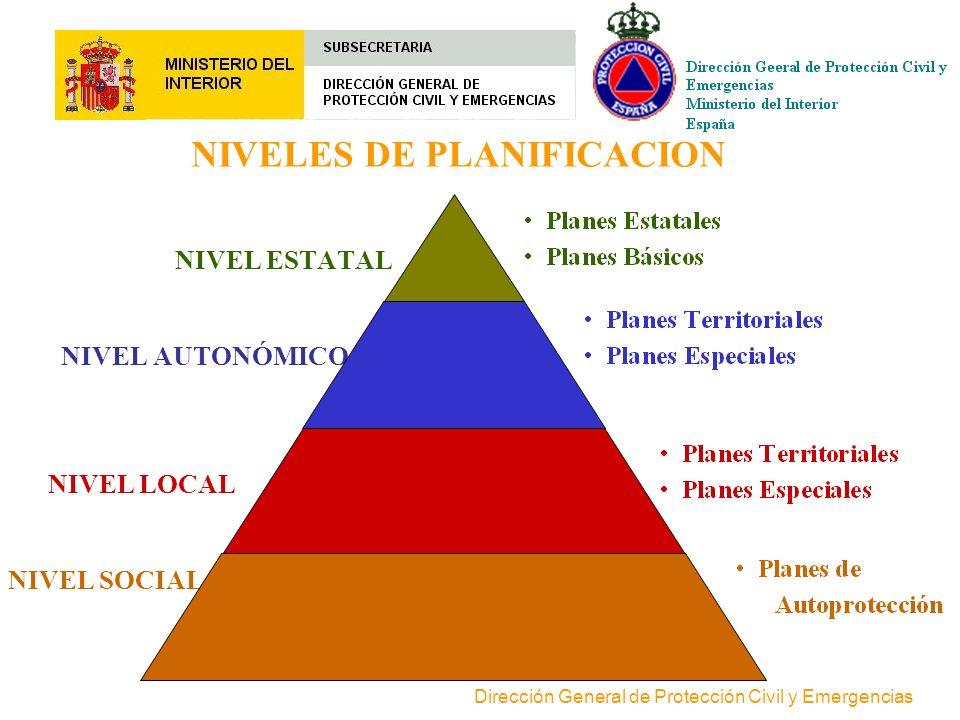 Dirección General de Protección Civil y Emergencias TIPOS DE PLANES DE PROTECCIÓN CIVIL Planes Territoriales: > de Comunidad Autónoma. > de Ámbito Loc