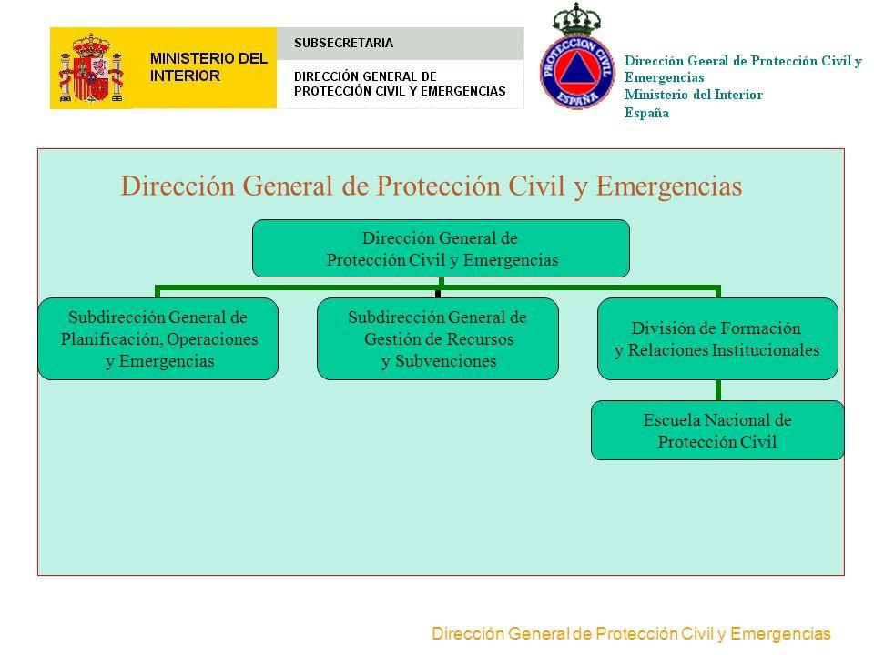 Dirección General de Protección Civil y Emergencias DIRECCION GENERAL DE PROTECCION CIVILY EMERGENCIAS Ejercicio de las competencias del Ministerio de