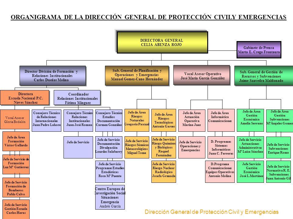 Dirección General de Protección Civil y Emergencias Dirección General de Protección Civil y Emergencias Subdirección General de Planificación, Operaci