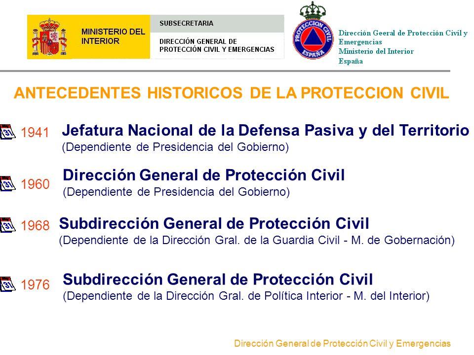 Dirección General de Protección Civil y Emergencias Antecedentes históricos de la Protección Civil en España El Sistema Español de Protección Civil La