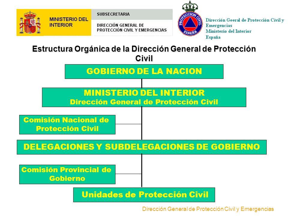 Dirección General de Protección Civil y Emergencias ORGANOS DE COORDINACION DEL SISTEMA Comisión Nacional de Protección Civil: >Administración General del Estado.