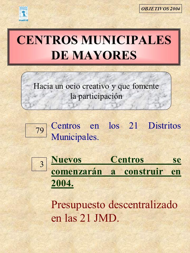 CENTROS MUNICIPALES DE MAYORES 79 Centros en los 21 Distritos Municipales. Nuevos Centros se comenzarán a construir en 2004. Presupuesto descentraliza