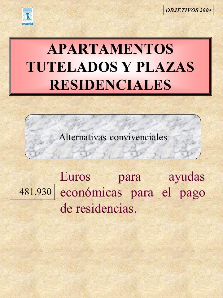 APARTAMENTOS TUTELADOS Y PLAZAS RESIDENCIALES Euros para ayudas económicas para el pago de residencias. Alternativas convivenciales 481.930 OBJETIVOS