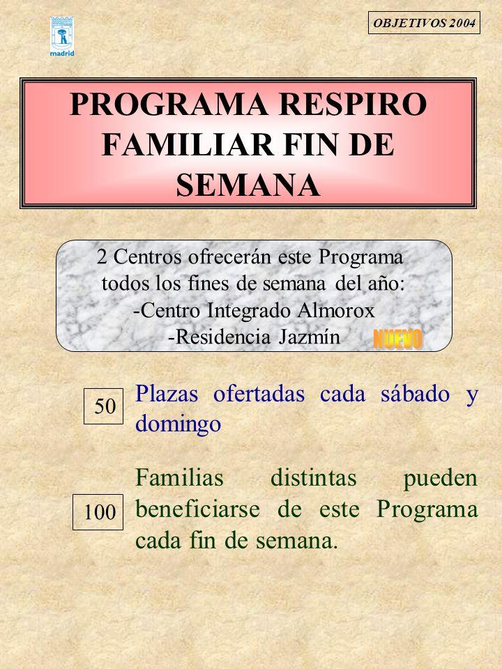 PROGRAMA RESPIRO FAMILIAR FIN DE SEMANA 50 Plazas ofertadas cada sábado y domingo Familias distintas pueden beneficiarse de este Programa cada fin de