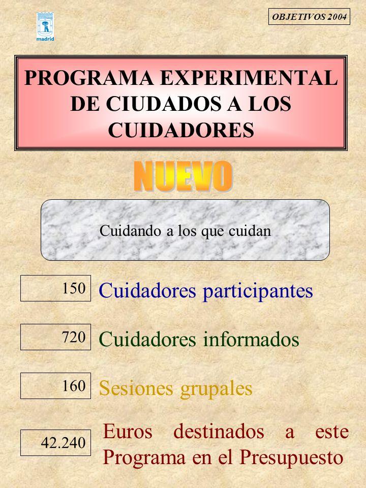 PROGRAMA EXPERIMENTAL DE CIUDADOS A LOS CUIDADORES Cuidando a los que cuidan Euros destinados a este Programa en el Presupuesto 42.240 150 Cuidadores