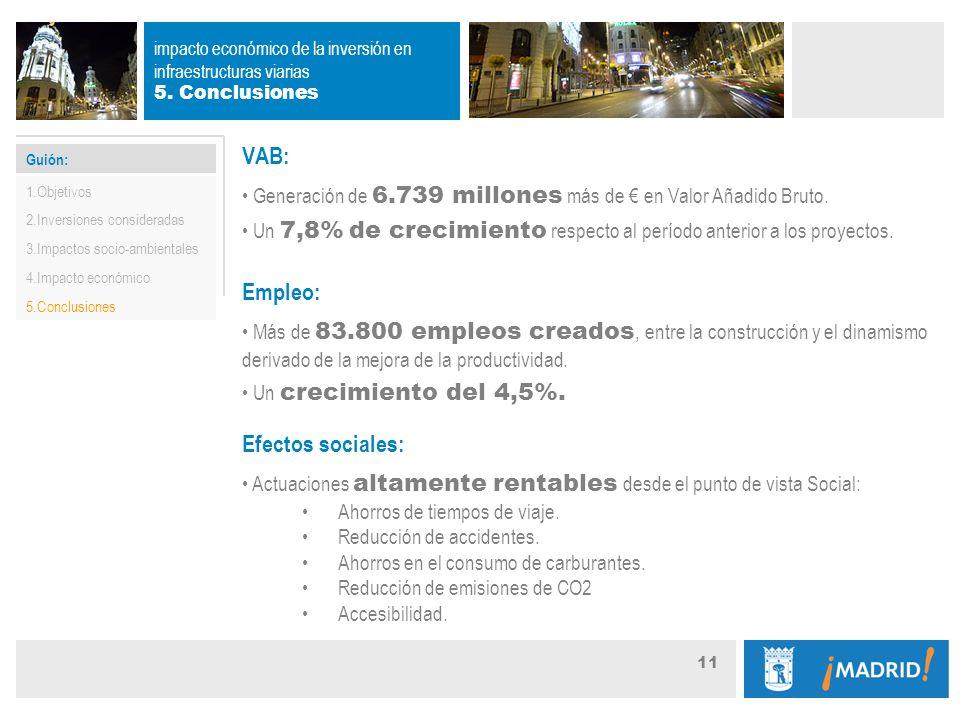 Guión: 11 impacto económico de la inversión en infraestructuras viarias 5.