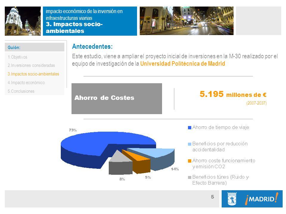 Guión: 5 impacto económico de la inversión en infraestructuras viarias 3.
