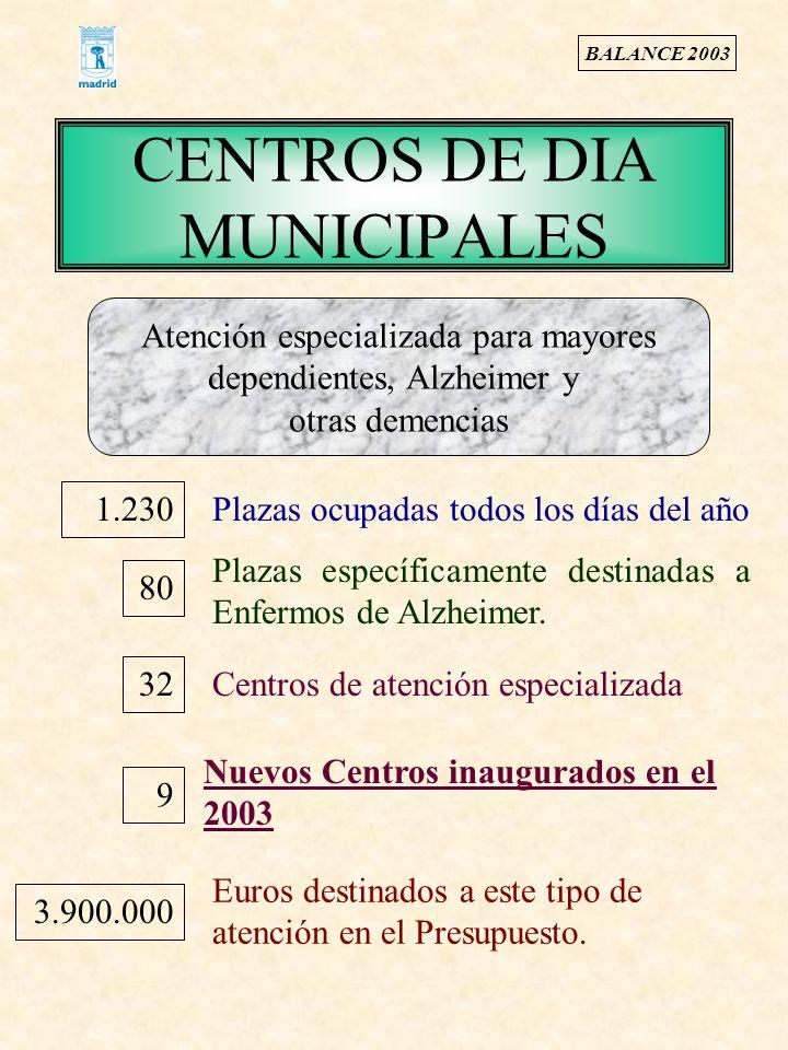 CENTROS DE DIA MUNICIPALES 1.230 Plazas ocupadas todos los días del año 32 Plazas específicamente destinadas a Enfermos de Alzheimer.