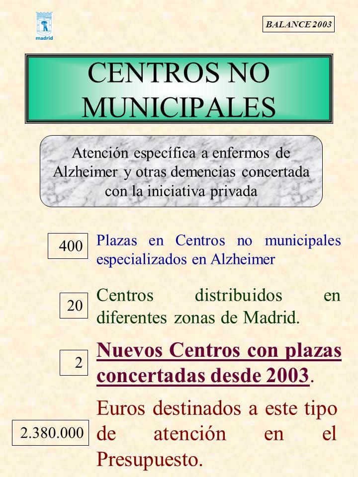 CENTROS NO MUNICIPALES 400 Plazas en Centros no municipales especializados en Alzheimer 2 Centros distribuidos en diferentes zonas de Madrid.