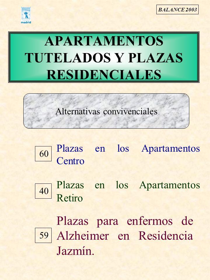 APARTAMENTOS TUTELADOS Y PLAZAS RESIDENCIALES 60 Plazas en los Apartamentos Centro Plazas en los Apartamentos Retiro 40 Plazas para enfermos de Alzheimer en Residencia Jazmín.