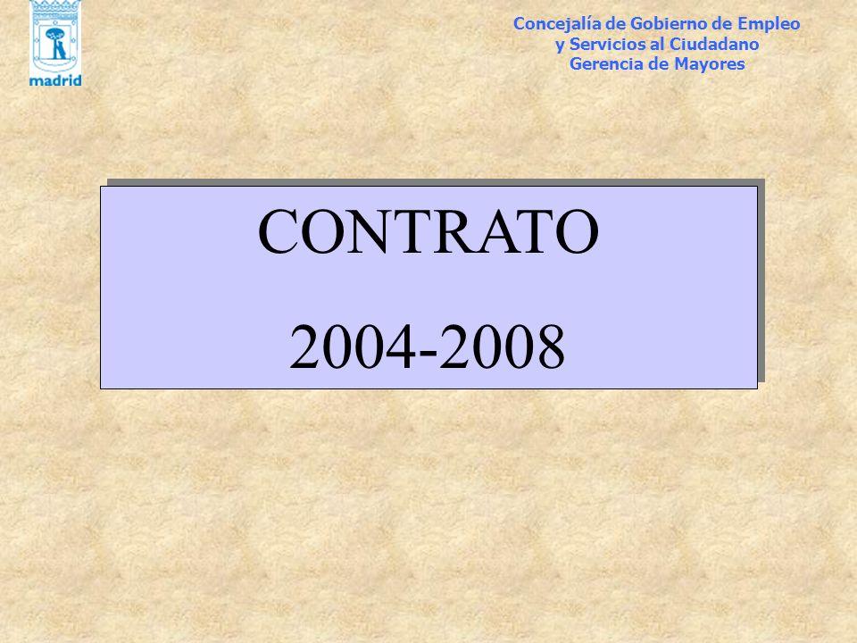 Concejalía de Gobierno de Empleo y Servicios al Ciudadano Gerencia de Mayores CONTRATO 2004-2008 CONTRATO 2004-2008