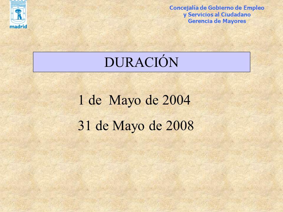 Concejalía de Gobierno de Empleo y Servicios al Ciudadano Gerencia de Mayores DURACIÓN 1 de Mayo de 2004 31 de Mayo de 2008