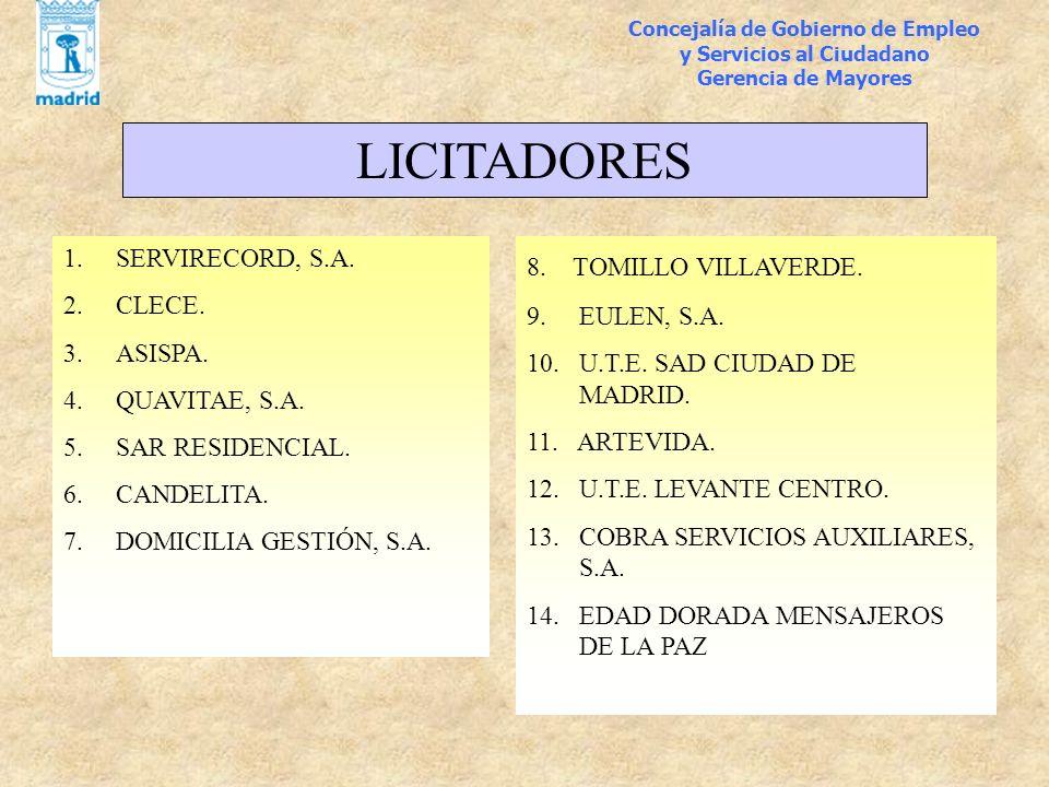 1.SERVIRECORD, S.A. 2.CLECE. 3.ASISPA. 4.QUAVITAE, S.A. 5.SAR RESIDENCIAL. 6.CANDELITA. 7.DOMICILIA GESTIÓN, S.A. Concejalía de Gobierno de Empleo y S