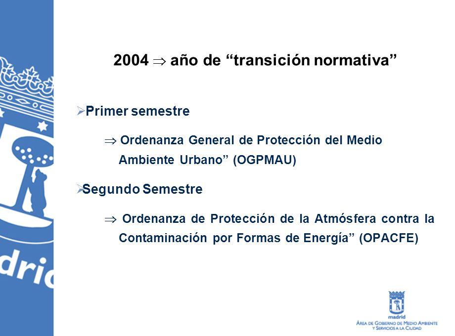 2004 año de transición normativa Primer semestre Ordenanza General de Protección del Medio Ambiente Urbano (OGPMAU) Segundo Semestre Ordenanza de Protección de la Atmósfera contra la Contaminación por Formas de Energía (OPACFE)