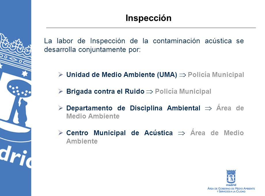 La labor de Inspección de la contaminación acústica se desarrolla conjuntamente por: Unidad de Medio Ambiente (UMA) Policía Municipal Brigada contra el Ruido Policía Municipal Departamento de Disciplina Ambiental Área de Medio Ambiente Centro Municipal de Acústica Área de Medio Ambiente Inspección