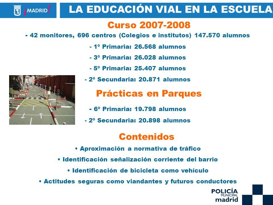 LA EDUCACIÓN VIAL EN LA ESCUELA Curso 2007-2008 - 42 monitores, 696 centros (Colegios e institutos) 147.570 alumnos - 1º Primaria: 26.568 alumnos - 3º