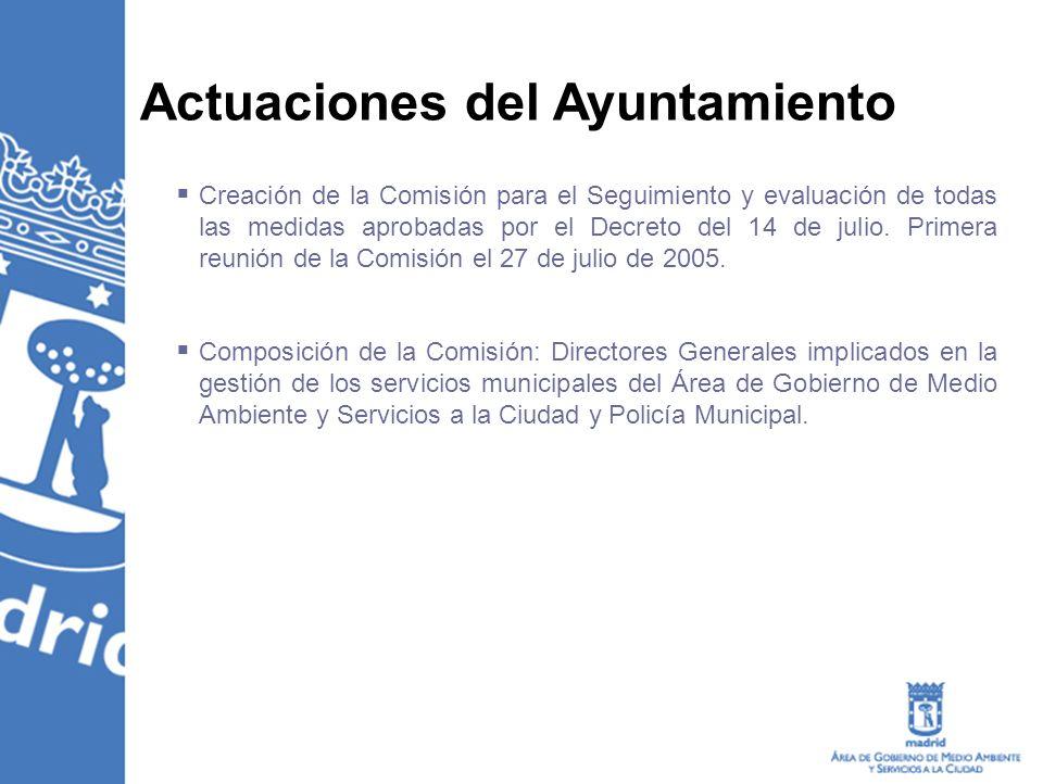 Creación de la Comisión para el Seguimiento y evaluación de todas las medidas aprobadas por el Decreto del 14 de julio. Primera reunión de la Comisión