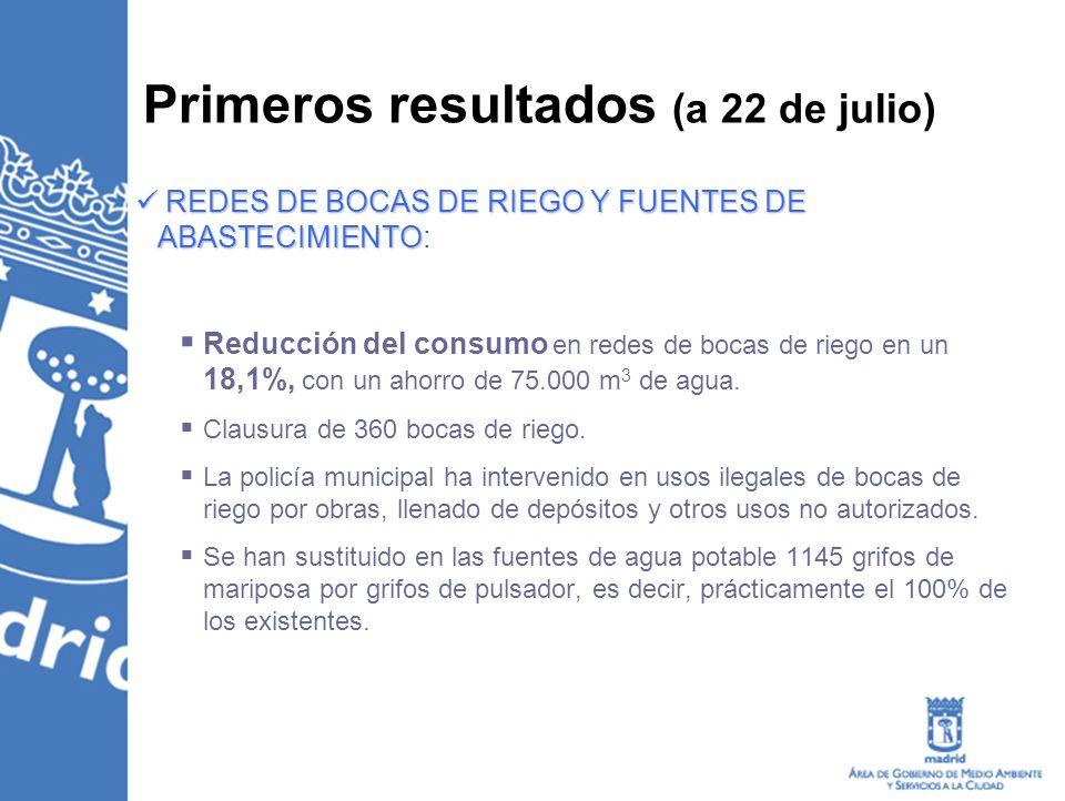 Primeros resultados (a 22 de julio) REDES DE BOCAS DE RIEGO Y FUENTES DE ABASTECIMIENTO REDES DE BOCAS DE RIEGO Y FUENTES DE ABASTECIMIENTO: Reducción