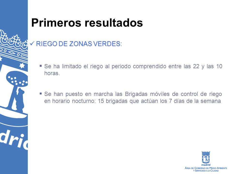 Primeros resultados RIEGO DE ZONAS VERDES RIEGO DE ZONAS VERDES: Se ha limitado el riego al periodo comprendido entre las 22 y las 10 horas. Se han pu