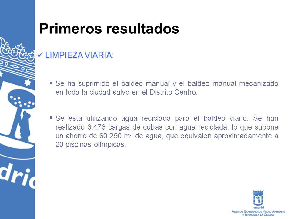 Primeros resultados FUENTES ORNAMENTALES FUENTES ORNAMENTALES: Se han empleado medidas de gestión para reducir la frecuencia de renovación de agua en las 494 fuentes ornamentales de Madrid.