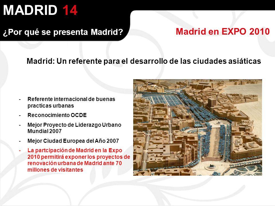 MADRID Madrid en EXPO 2010 ¿Por qué se presenta Madrid.