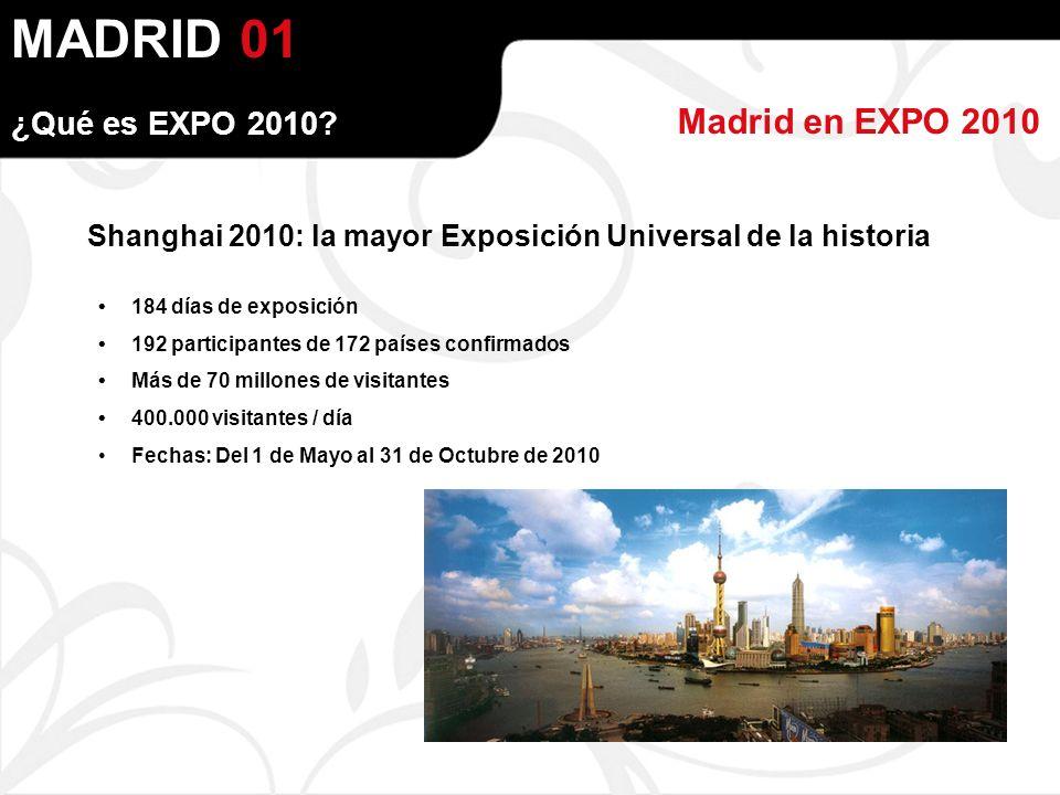 MADRID Madrid en EXPO 2010 ¿Qué es EXPO 2010.