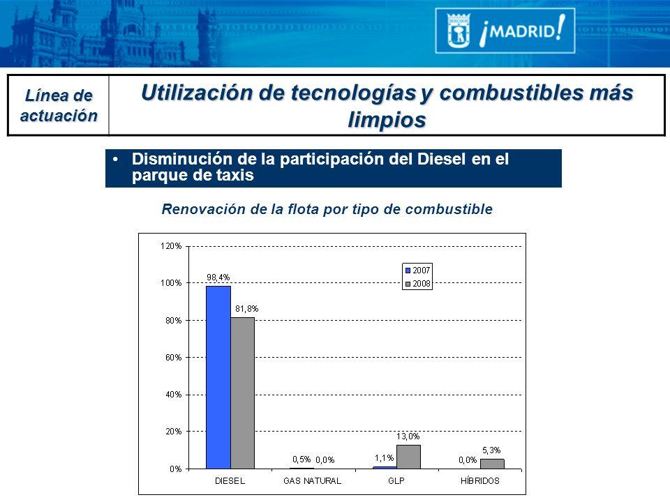 Disminución de la participación del Diesel en el parque de taxis Renovación de la flota por tipo de combustible Línea de actuación Utilización de tecn