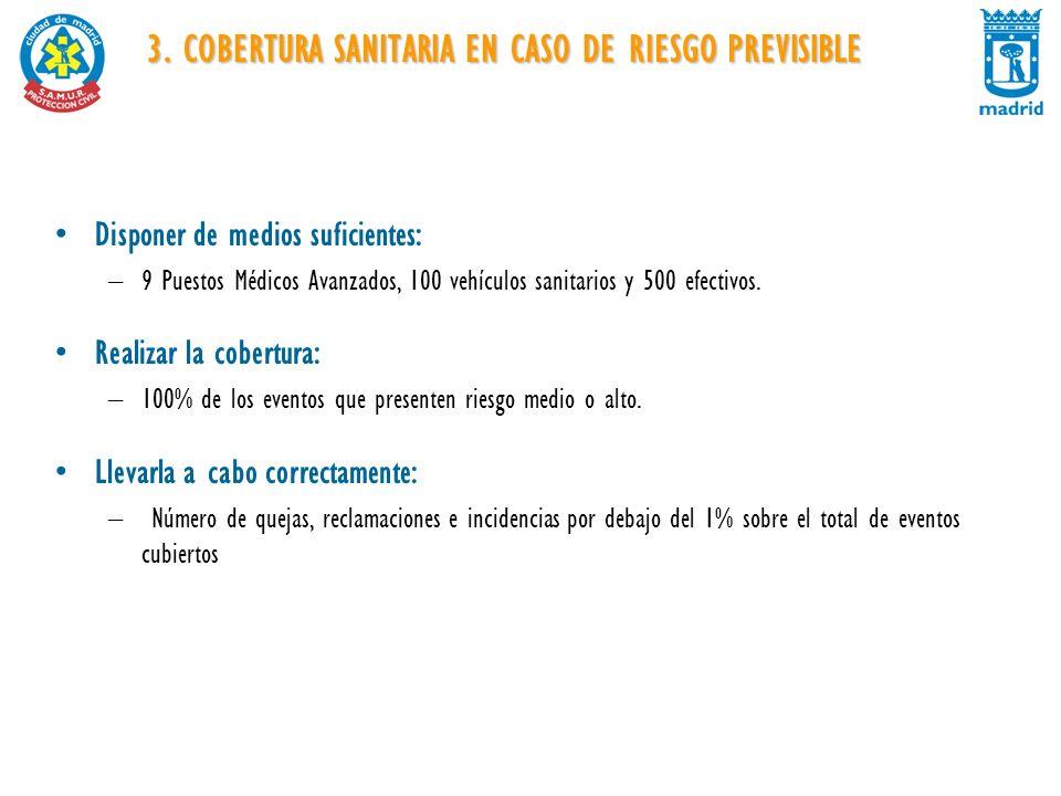 3. COBERTURA SANITARIA EN CASO DE RIESGO PREVISIBLE Disponer de medios suficientes: –9 Puestos Médicos Avanzados, 100 vehículos sanitarios y 500 efect