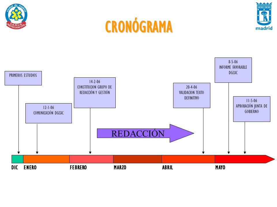 CRONÓGRAMA DICFEBRERO ENERO MARZOMAYOABRIL PRIMEROS ESTUDIOS 12-1-06 COMUNICACIÓN DGCAC 14-2-06 CONSTITUCION GRUPO DE REDACCIÓN Y GESTIÓN 20-4-06 VALI