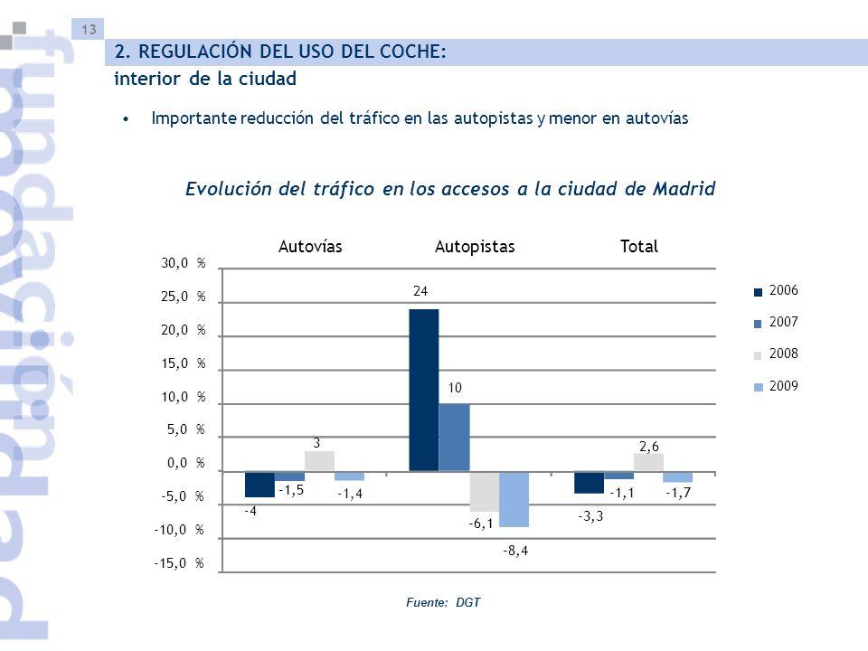 13 Evolución del tráfico en los accesos a la ciudad de Madrid Fuente: DGT Importante reducción del tráfico en las autopistas y menor en autovías 2. RE