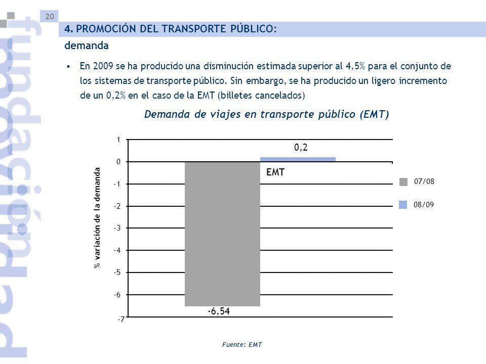 20 Demanda de viajes en transporte público (EMT) En 2009 se ha producido una disminución estimada superior al 4,5% para el conjunto de los sistemas de transporte público.