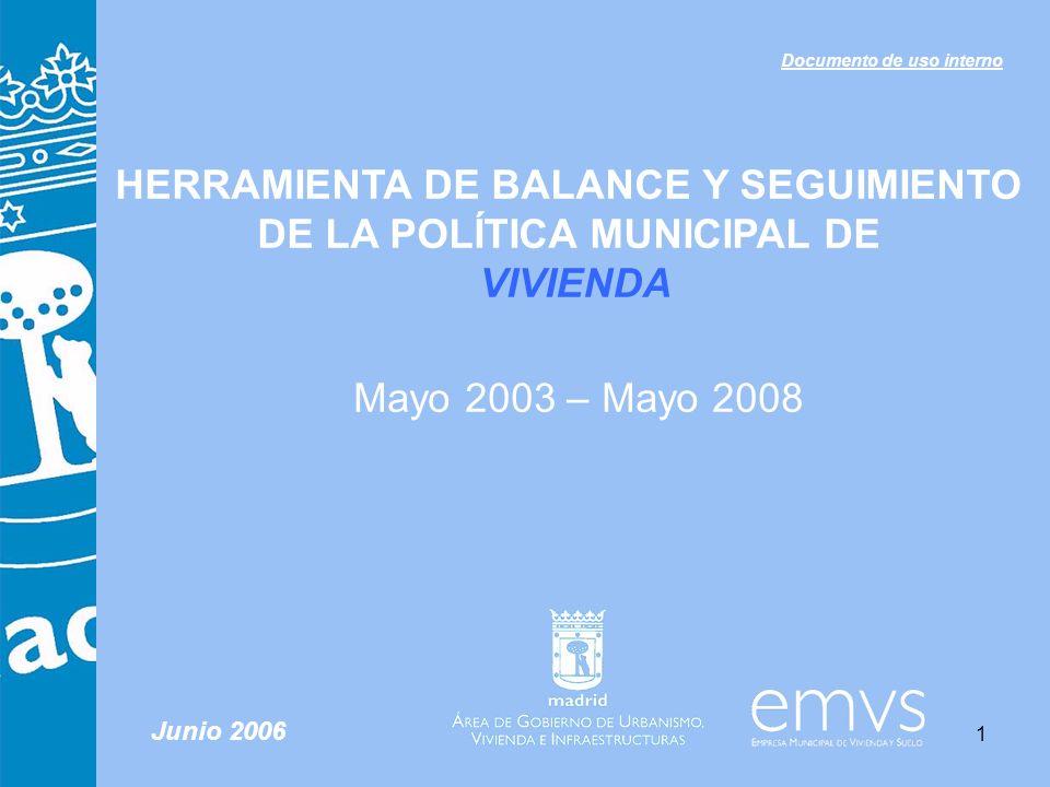 1 Mayo 2003 – Mayo 2008 Junio 2006 Documento de uso interno HERRAMIENTA DE BALANCE Y SEGUIMIENTO DE LA POLÍTICA MUNICIPAL DE VIVIENDA
