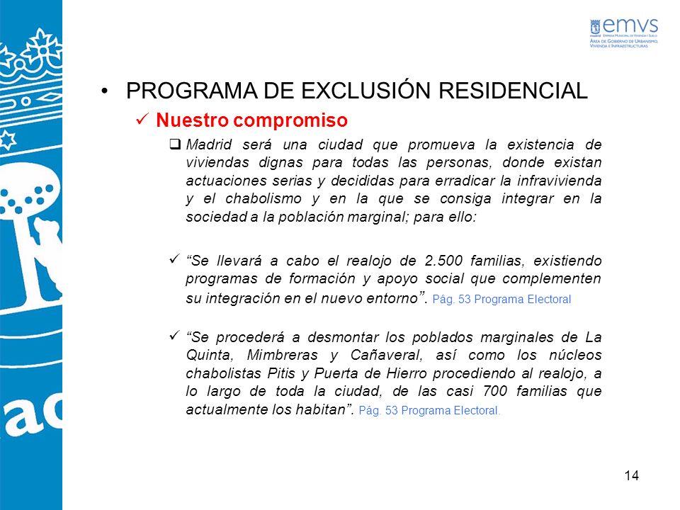 14 PROGRAMA DE EXCLUSIÓN RESIDENCIAL Nuestro compromiso Madrid será una ciudad que promueva la existencia de viviendas dignas para todas las personas,