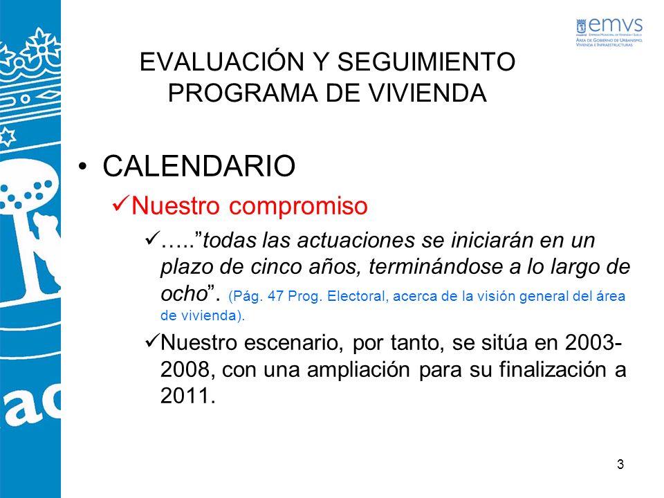3 EVALUACIÓN Y SEGUIMIENTO PROGRAMA DE VIVIENDA CALENDARIO Nuestro compromiso …..todas las actuaciones se iniciarán en un plazo de cinco años, terminá