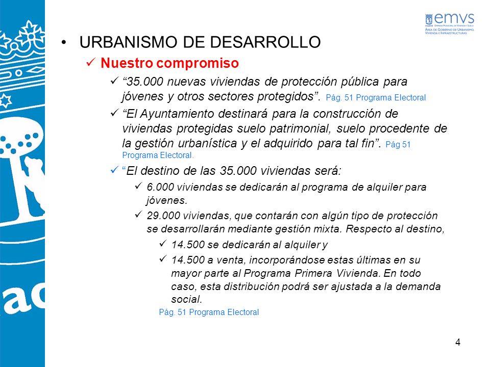 4 URBANISMO DE DESARROLLO Nuestro compromiso 35.000 nuevas viviendas de protección pública para jóvenes y otros sectores protegidos. Pág. 51 Programa