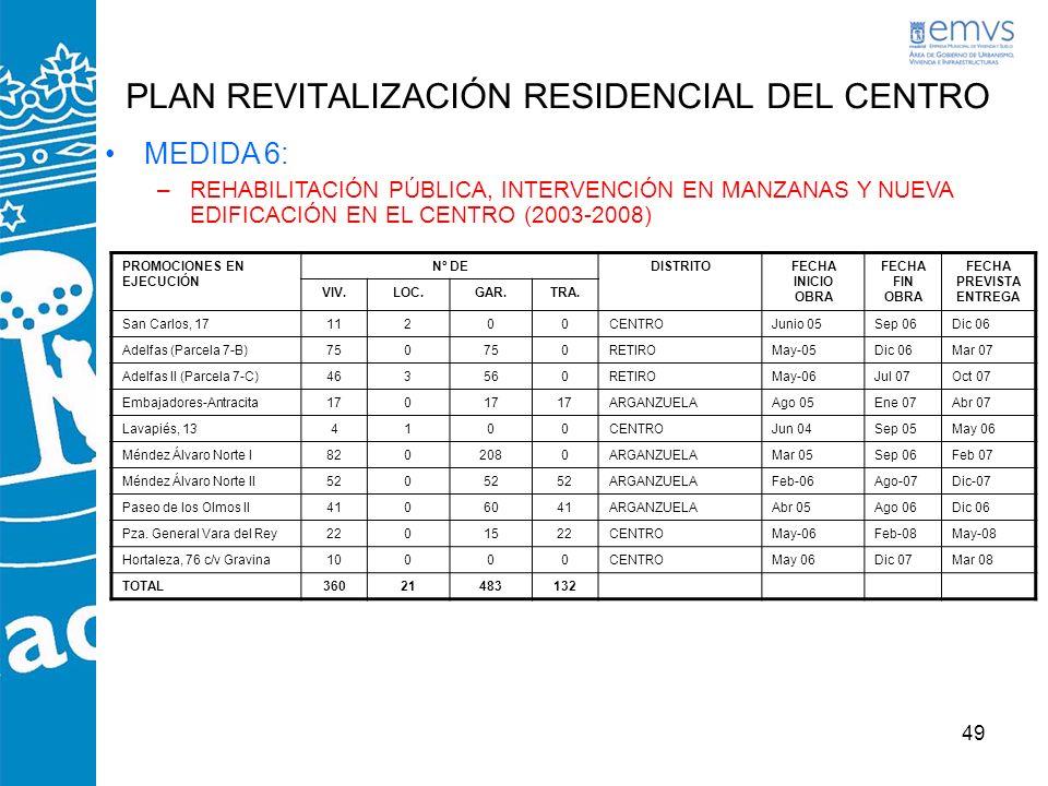 49 PLAN REVITALIZACIÓN RESIDENCIAL DEL CENTRO MEDIDA 6: –REHABILITACIÓN PÚBLICA, INTERVENCIÓN EN MANZANAS Y NUEVA EDIFICACIÓN EN EL CENTRO (2003-2008)