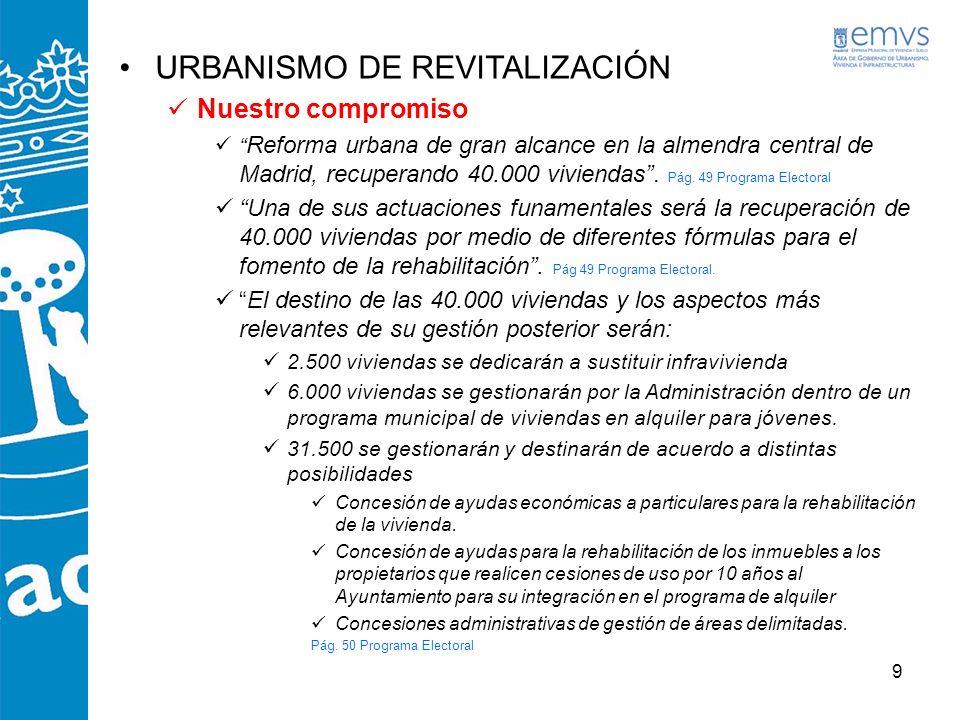 9 URBANISMO DE REVITALIZACIÓN Nuestro compromiso Reforma urbana de gran alcance en la almendra central de Madrid, recuperando 40.000 viviendas. Pág. 4