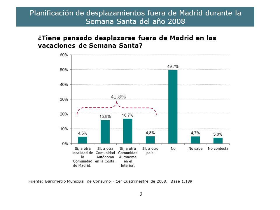 3 Planificación de desplazamientos fuera de Madrid durante la Semana Santa del año 2008 ¿Tiene pensado desplazarse fuera de Madrid en las vacaciones de Semana Santa.