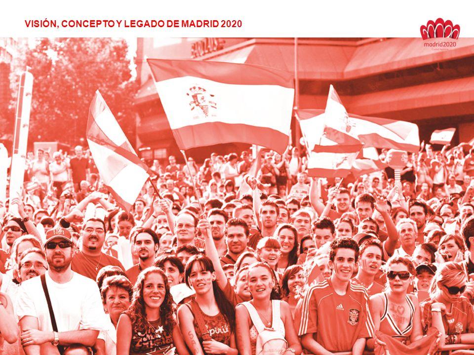 VISIÓN, CONCEPTO Y LEGADO DE MADRID 2020