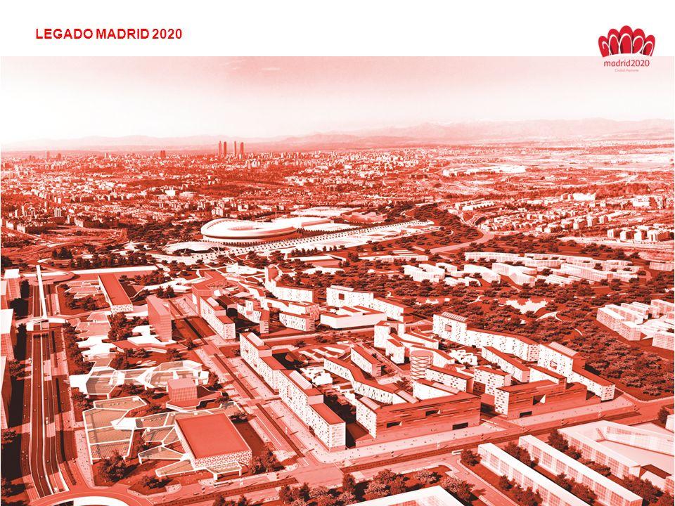 LEGADO MADRID 2020