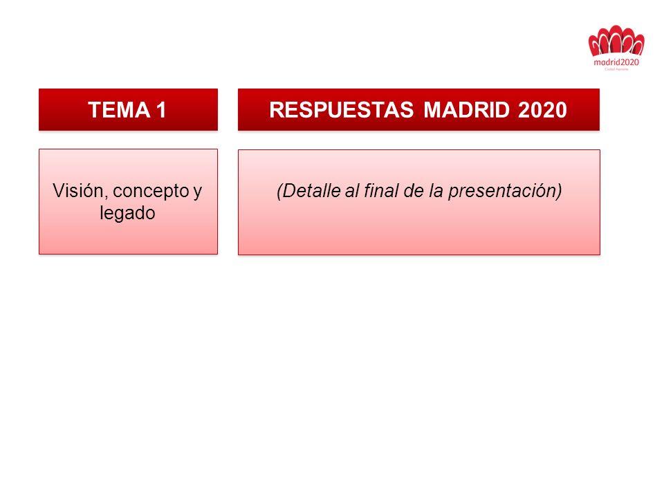 TEMA 1 RESPUESTAS MADRID 2020 Visión, concepto y legado (Detalle al final de la presentación)